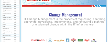 DelHaize America – Adobe Captivate – Change Management